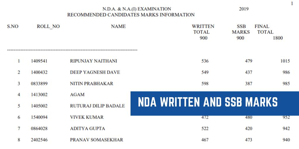 nda written exam marks