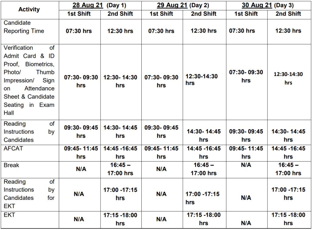 afcat 2 2021 exam date