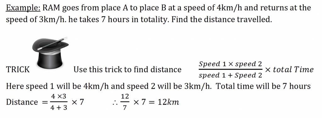 cds maths tricks