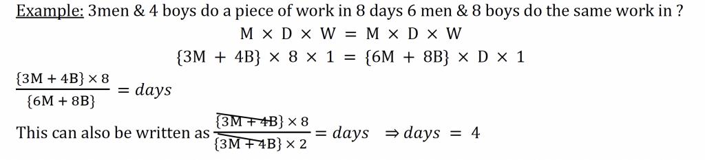 cds maths short cut method